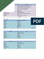 Spesifikasi PC Laptop (1)