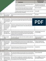 Project Definition Worksheet