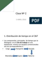 CLASE C&T N°2 ( grupo 2 clase  1 de Abril).