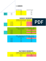 20 m Span Results - Service Load CHANGE