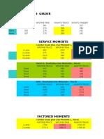 35 m Span Results - Service Load CHANGE