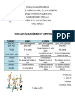 Cuadro Propiedades Físicas y Química de Los Compuestos Orgánicos