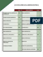 Plan de Estudios Ccjj Adm Publ 10-9-2008 Web