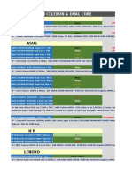 Harga Notebook Intel Celeron Dan Dual Core