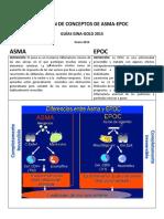 REVISIÓN ASMA EPOC ENERO 2016 MX.pdf