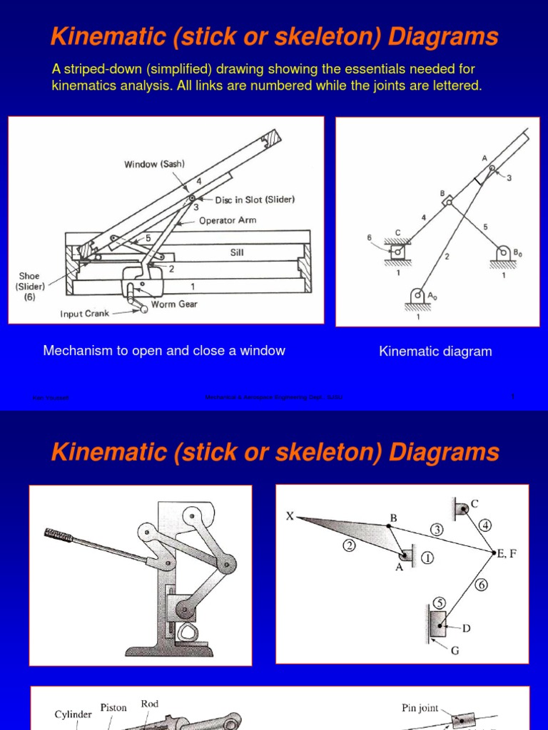 Kinematic diagram pdf easy to read wiring diagrams kinematic diagrams degrees of freedom pdf rh es scribd com kinematic diagrams samples kinematic diagram examples pdf ccuart Gallery