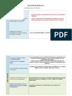 Portafolio Reflexion Modulo 1