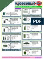 Ir-ir Batterie Ricaricabili