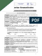 Módulo Nº 02 Categorías Gramaticales Uni