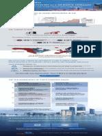 rediCloud_DRaaS_Infographic.pdf