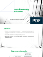 Clase 1 Diagrama de Procesos