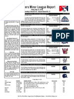 5.13.16 Minor League Report