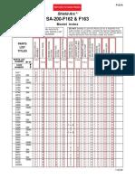 Lincoln SA200 Partes.pdf
