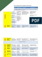 Rúbrica Modificada Para Trabajos Impresos y a Mano