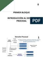 Cuadros Teoría General Del Proceso i