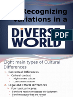 Intercultural Comm Ppt