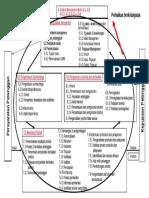 Process Model ISO 9001