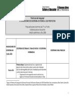 Prácticas del lenguaje (Material para el docente) Escritura, cuadro.pdf