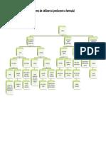 Scheme de utilizare si prelucrare a lemnului.pdf