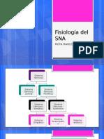 Fisiología Del SNA