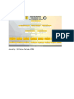 Struktur Akreditasi RSUD H. Damanhuri Barabai