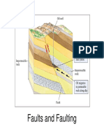 Faulting and Unconformity