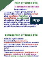 2. Composition of Petroleum
