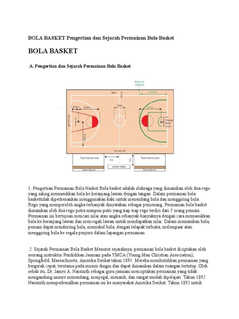 Bola Basket Pengertian Dan Sejarah Permainan Bola Basket