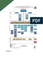 estructura de gobernacion.docx
