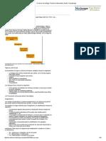 El Cáncer de Esófago_ Práctica de Essentials, Fondo, Fisiopatología