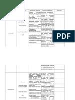 Tratamientos de La Materia Prima de Fertilizantes NPK