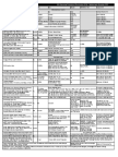 P Segment Loan Products at a Glance