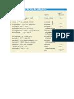 Documento de Bioquimica