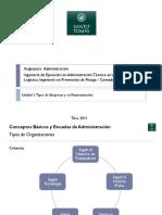 4 Tipos de Empresas y Financiamiento