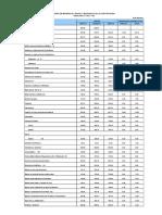 IPCO-INDICES+DE+LA+CONSTRUCCION_NAC_04_16
