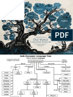Genealogy of Languages Hand-out