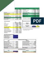 finanzas laboratorio