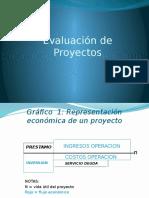 7) Evaluacion de Proyectos