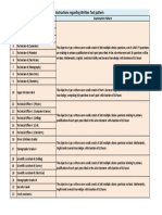 Written Exam Pattern