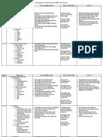 RPT Kajian Tempatan THN 4