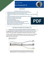 Resumen Informativo 08 2016