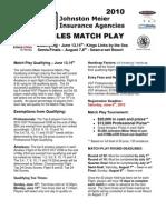 2010 JM Insurance Match Play Details