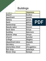 Buildings jp words