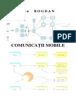 Comunica t i i Mobile