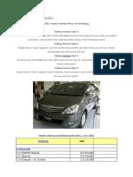 Harga Toyota Kijang Innova 2011
