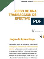 Transaccion de Efectivo_201501