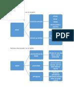 Factores Relacionados Con El Receptor