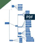 Ausencia y Presuncion.pptm Mapa Conceptual