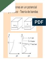 Teorema de Bloch.pdf