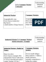 Industrial Market vs Consumer Market